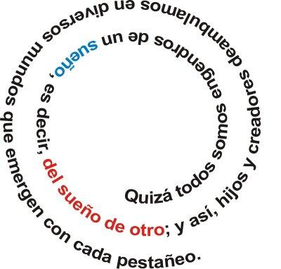suec3b1oscirculares